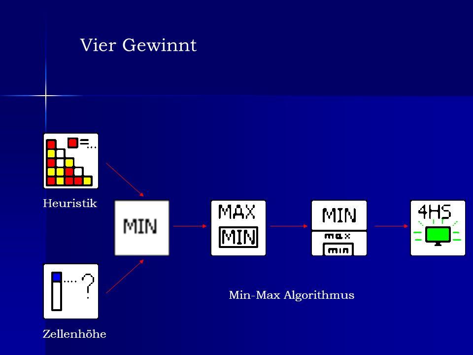 Vier Gewinnt Heuristik Min-Max Algorithmus Zellenhöhe