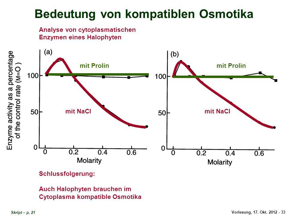 Bedeutung von kompatiblen Osmotika