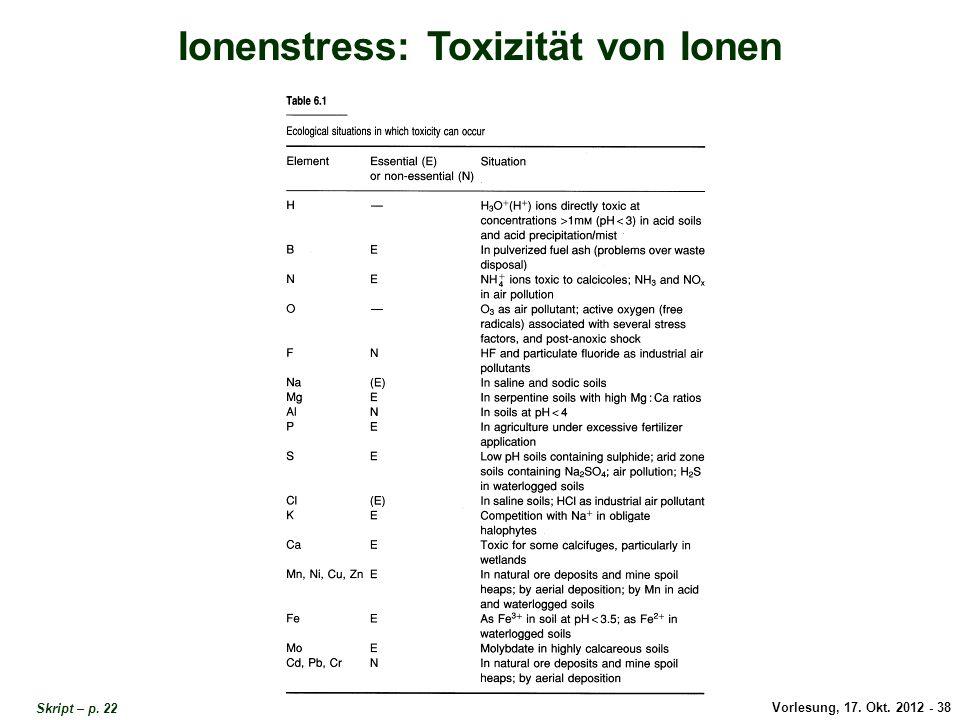 Ionenstress: Toxizität von Ionen