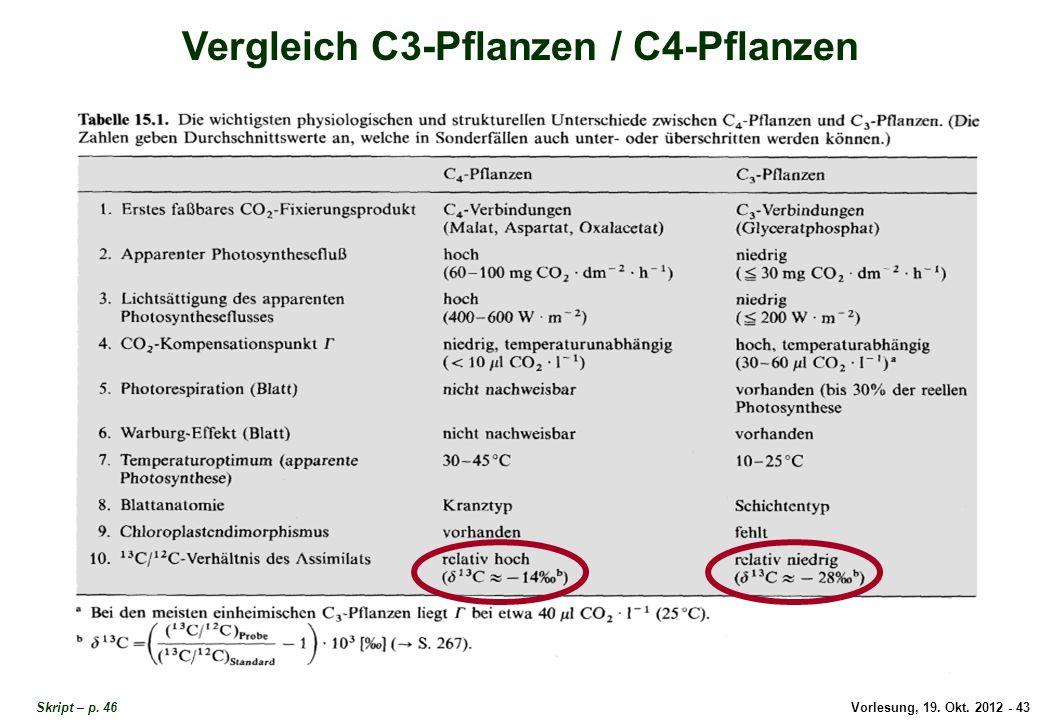 Vergleich C3-Pflanzen / C4-Pflanzen