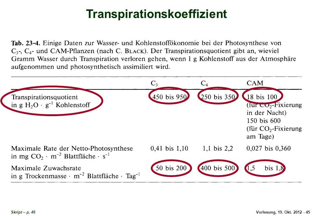 Transpirationskoeffizient