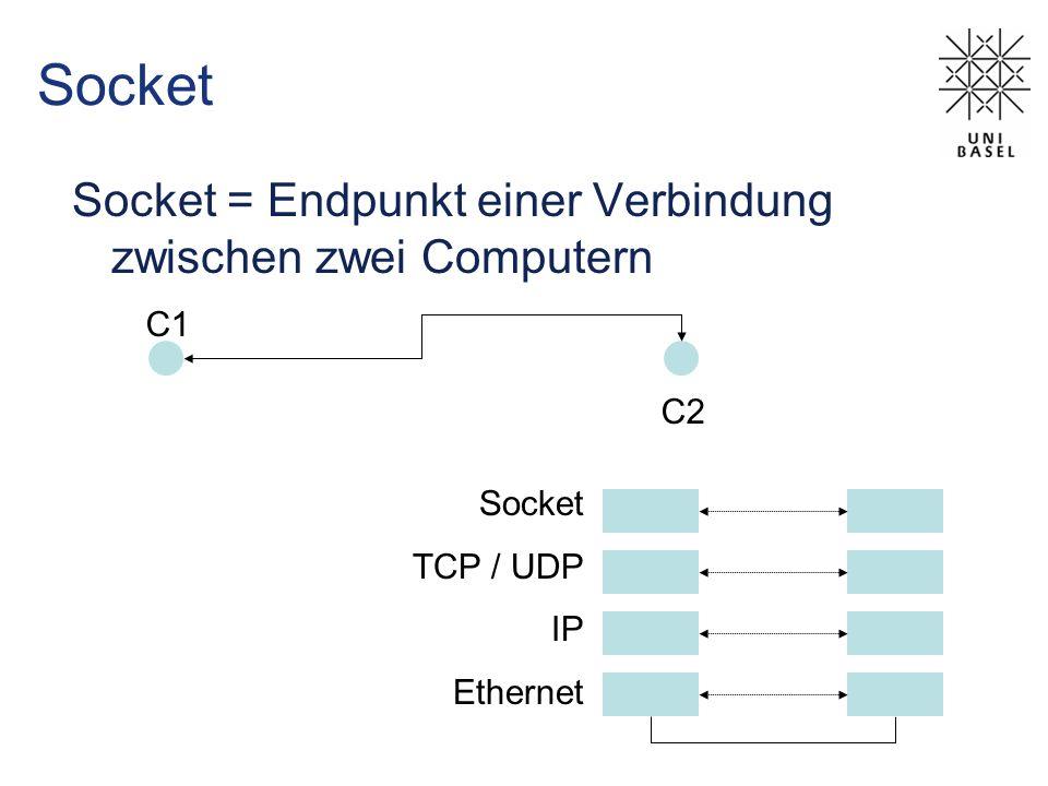 Socket Socket = Endpunkt einer Verbindung zwischen zwei Computern C1