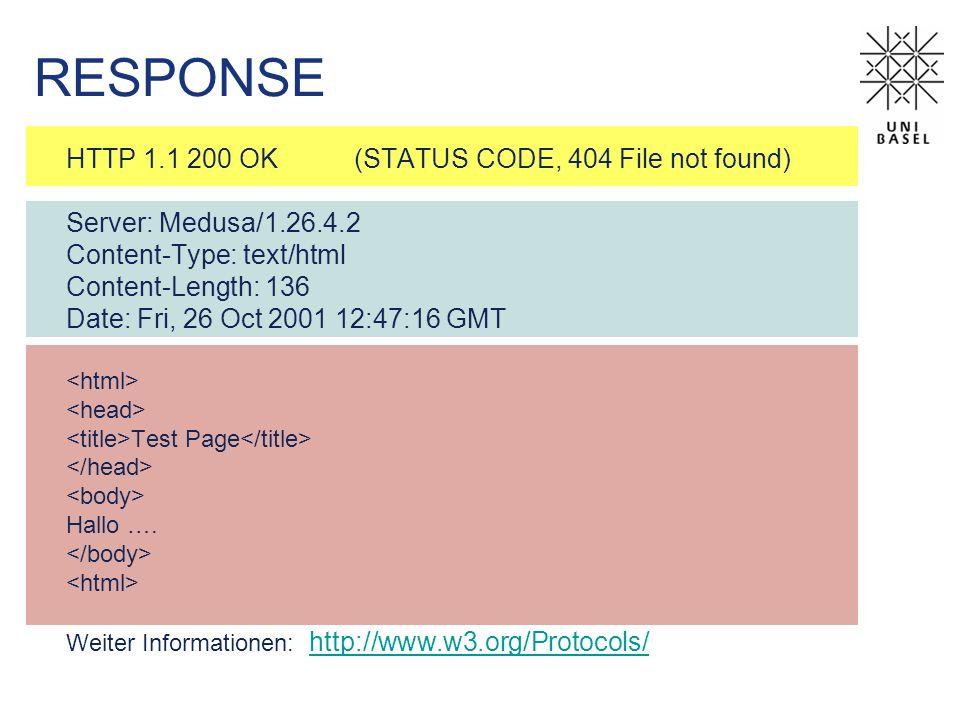 RESPONSE HTTP 1.1 200 OK (STATUS CODE, 404 File not found)