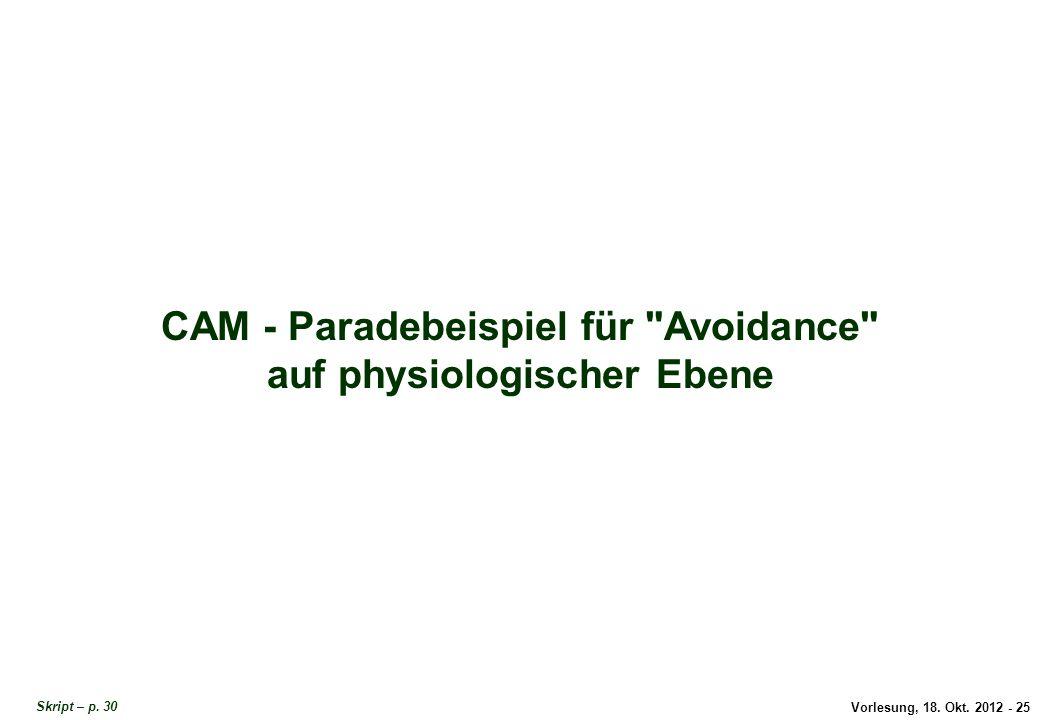 CAM: Physiologische Avoidance