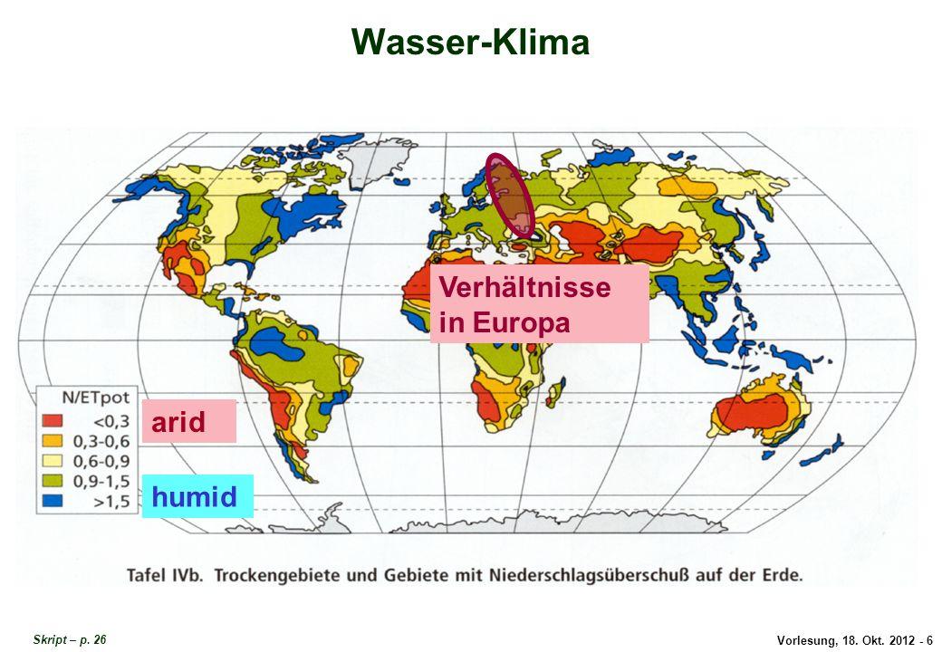 Wasser-Klima in Europa