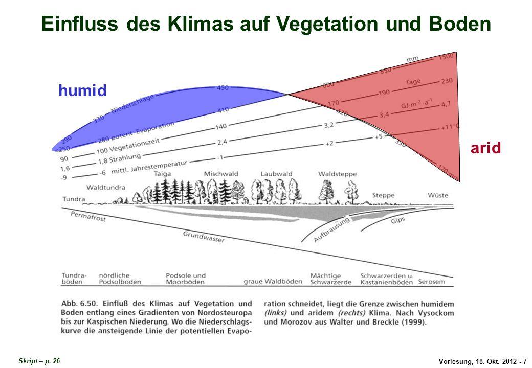Einfluss des Klimas auf Vegetation und Boden