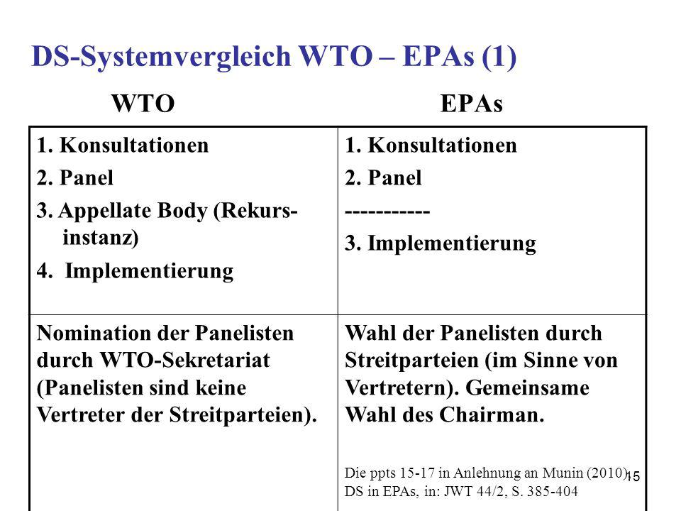 DS-Systemvergleich WTO – EPAs (1)