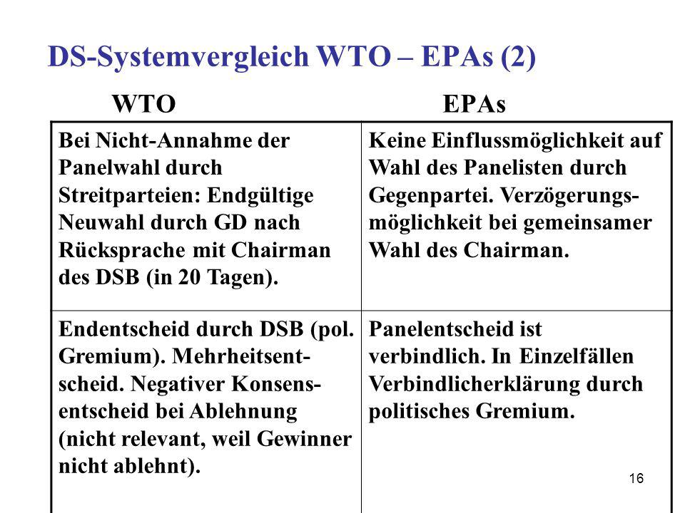 DS-Systemvergleich WTO – EPAs (2)