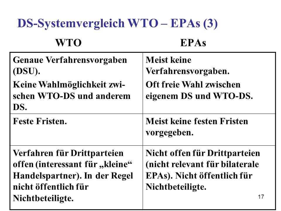 DS-Systemvergleich WTO – EPAs (3)