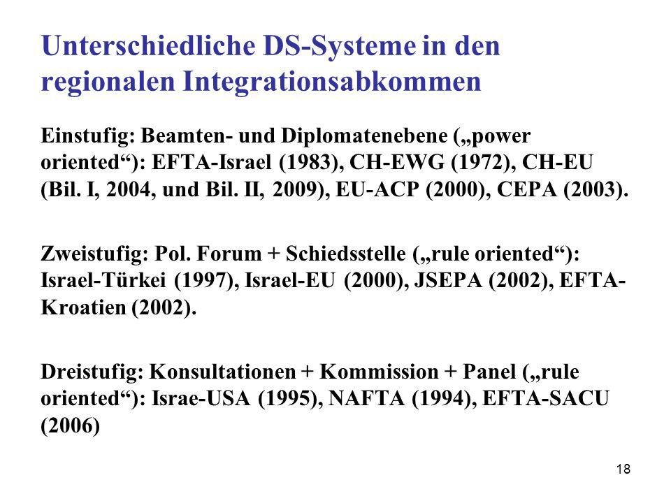 Unterschiedliche DS-Systeme in den regionalen Integrationsabkommen