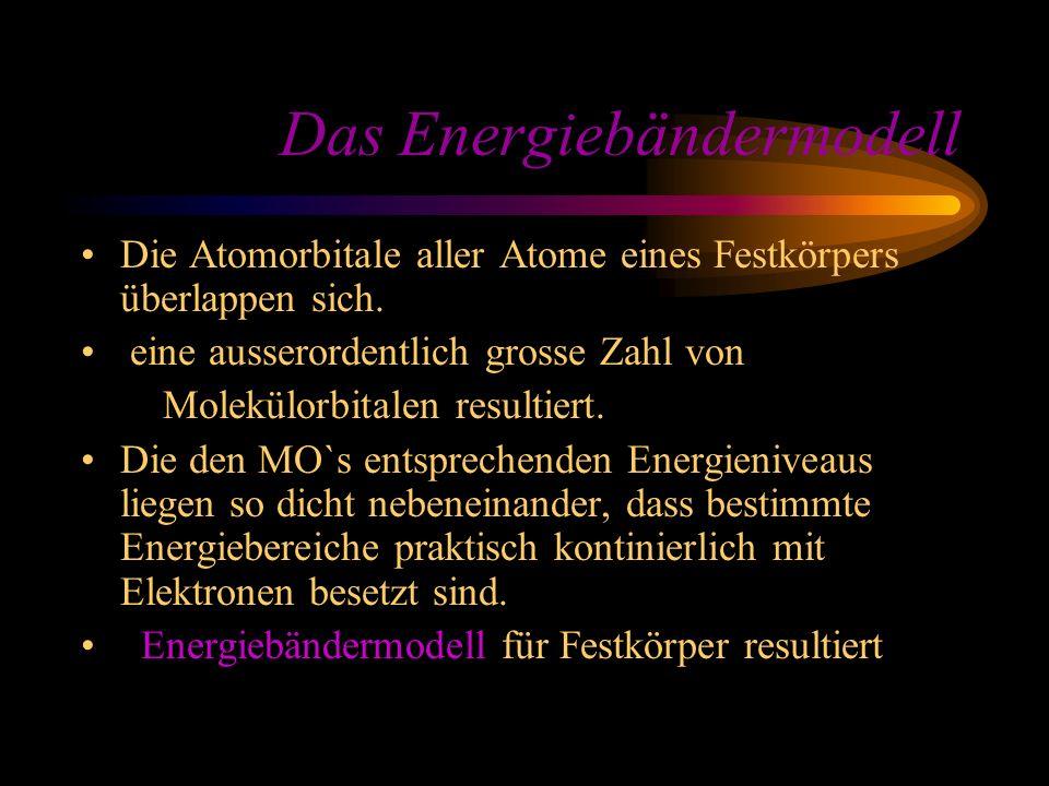 Das Energiebändermodell
