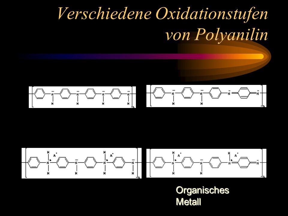 Verschiedene Oxidationstufen von Polyanilin