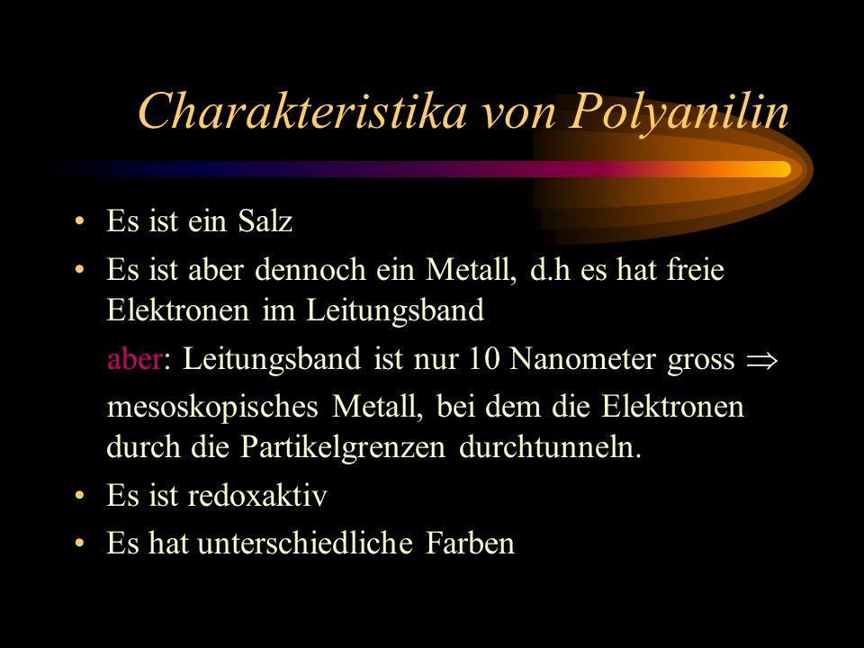 Charakteristika von Polyanilin
