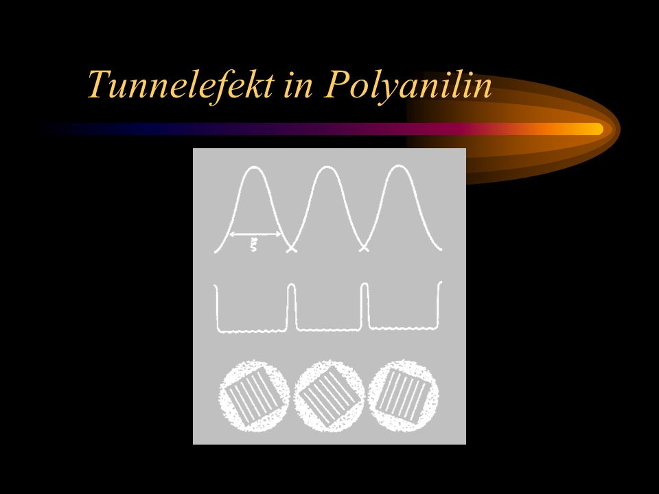 Tunnelefekt in Polyanilin