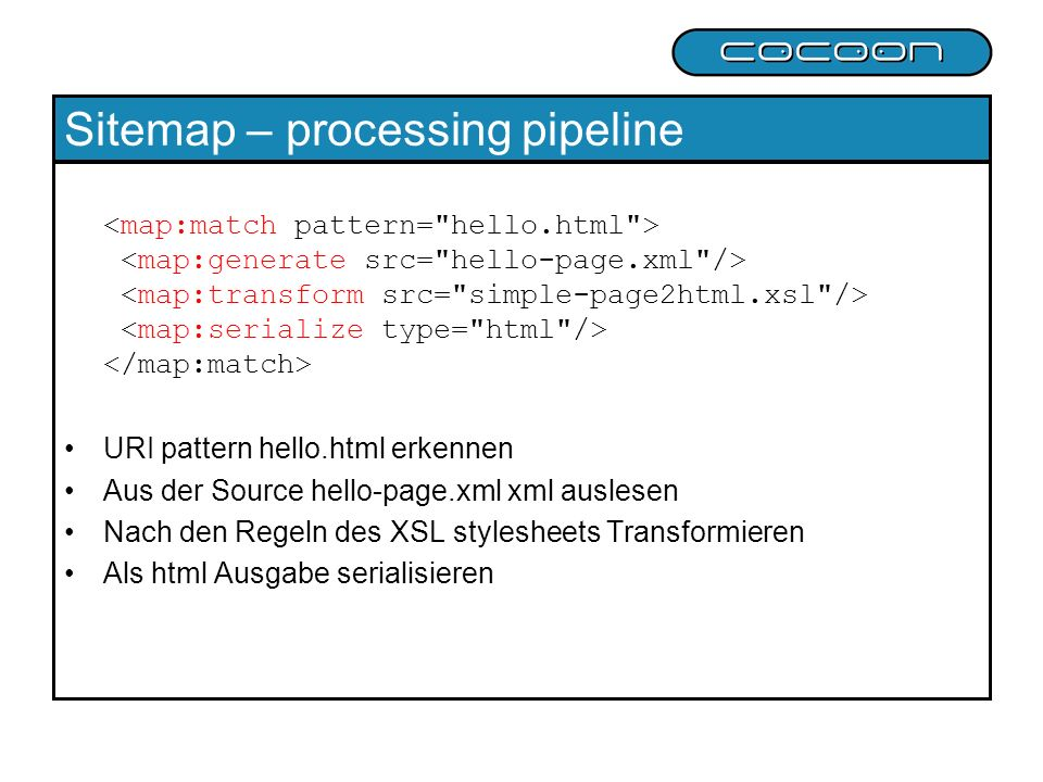 Sitemap – processing pipeline