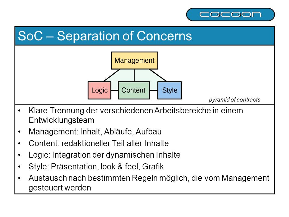 SoC – Separation of Concerns