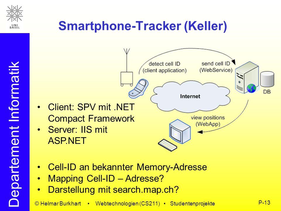 Smartphone-Tracker (Keller)