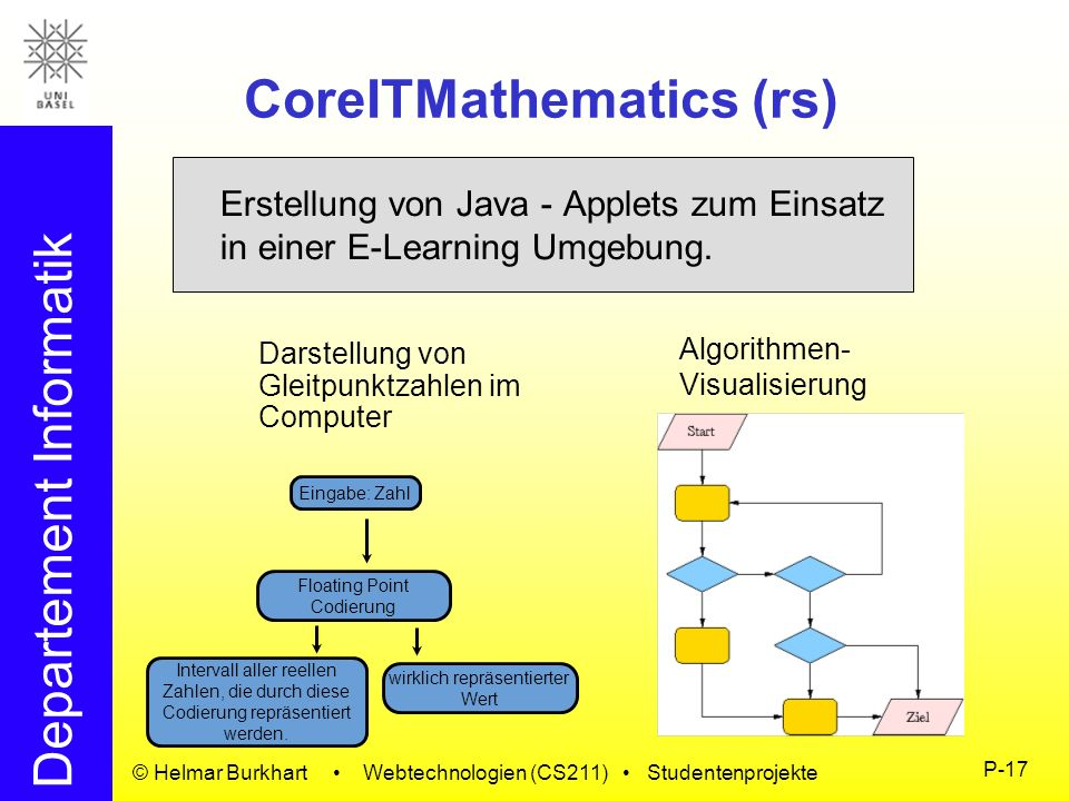 CoreITMathematics (rs)