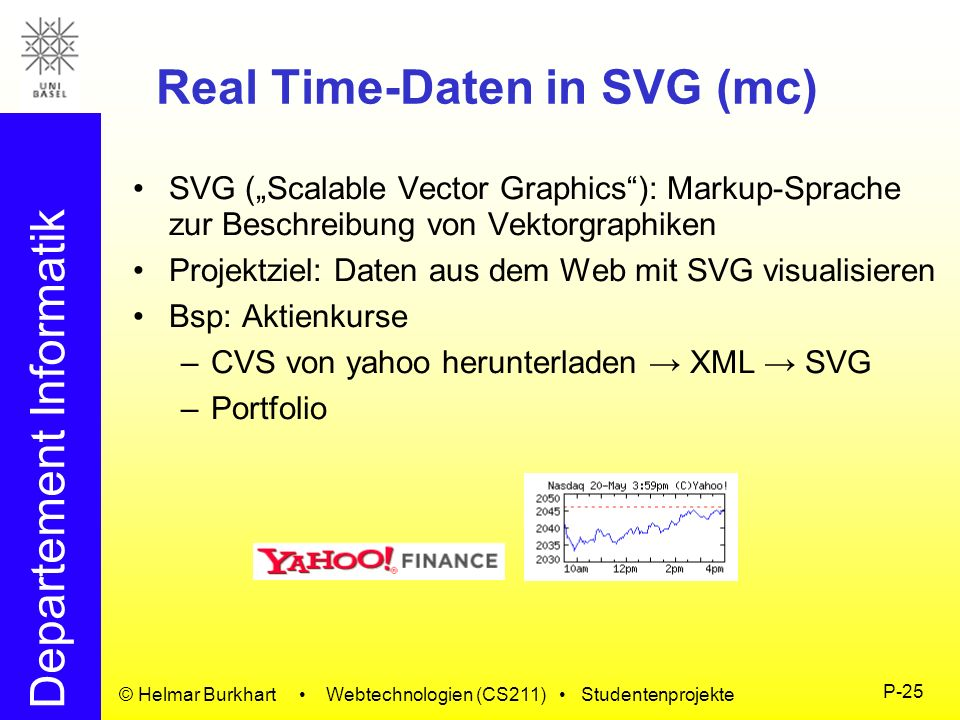 Real Time-Daten in SVG (mc)