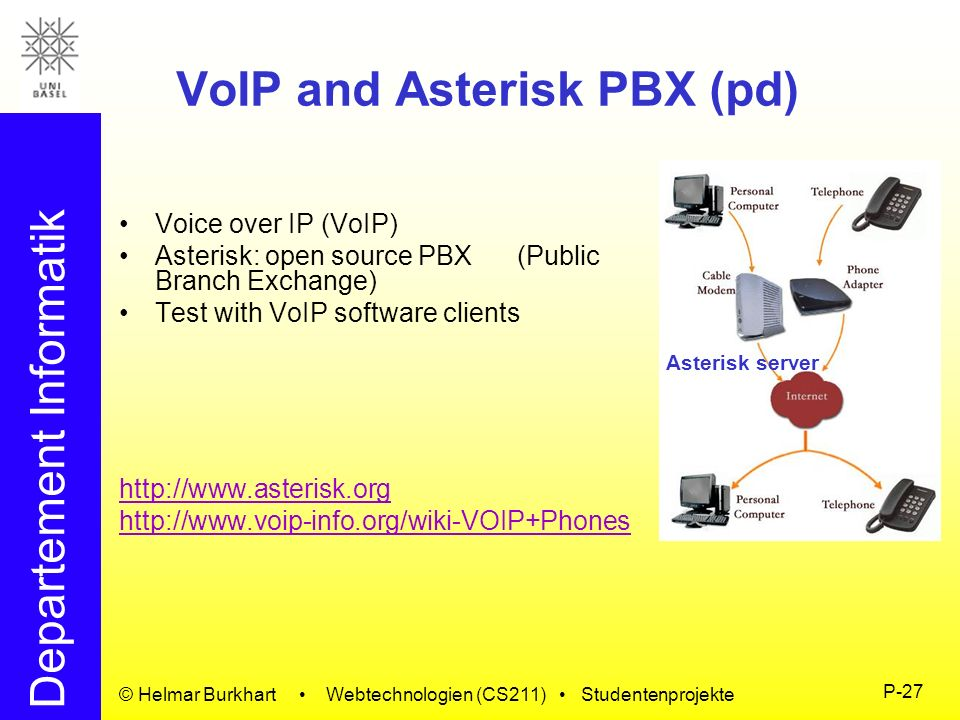 VoIP and Asterisk PBX (pd)