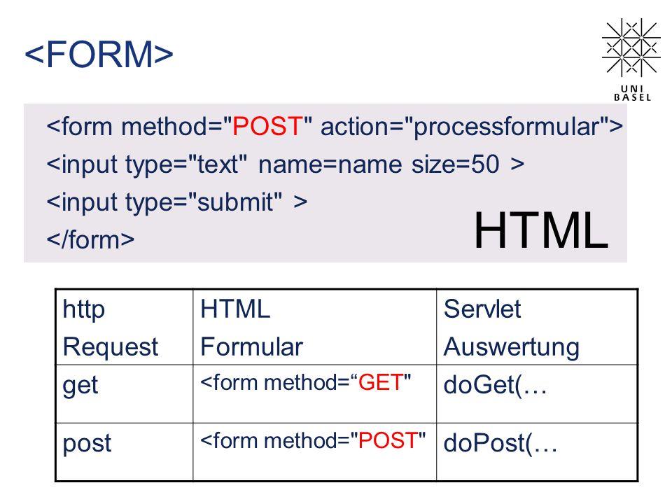HTML <FORM> <form method= POST action= processformular >