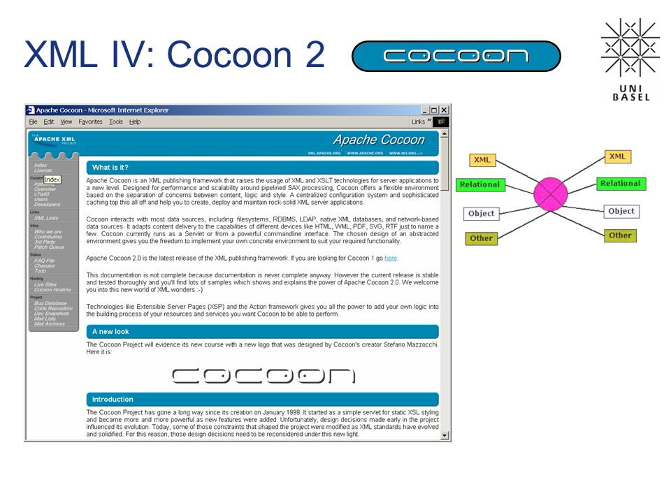 XML IV: Cocoon 2