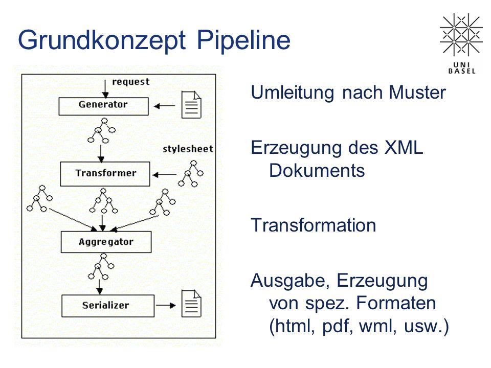Grundkonzept Pipeline
