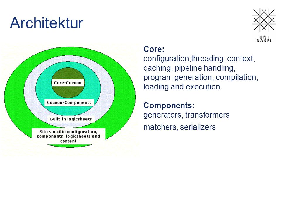 Architektur Core: configuration,threading, context,
