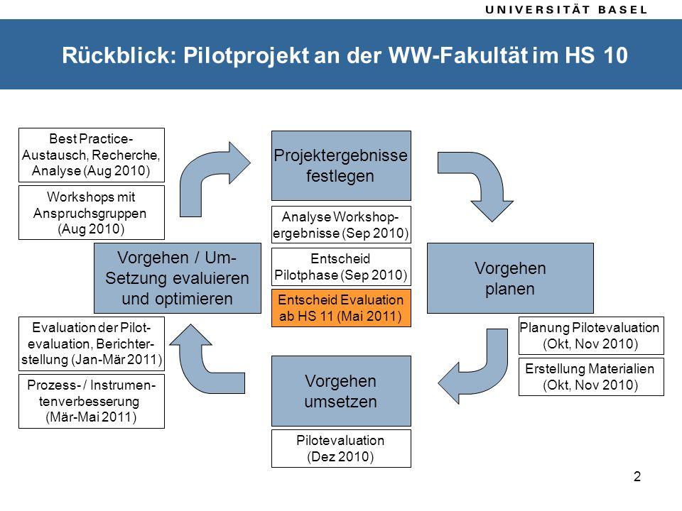Rückblick: Pilotprojekt an der WW-Fakultät im HS 10 Ablauf