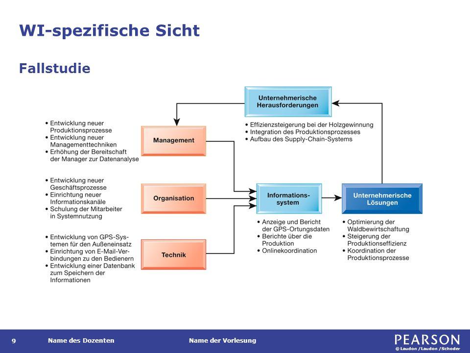 Sinn und Zweck von Informationssystemen