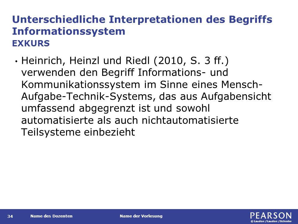 Unterschiedliche Interpretationen des Begriffs Informationssystem