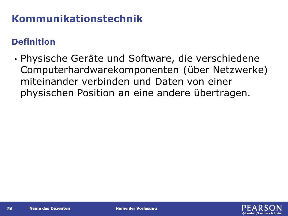 IT-Infrastruktur Definition.