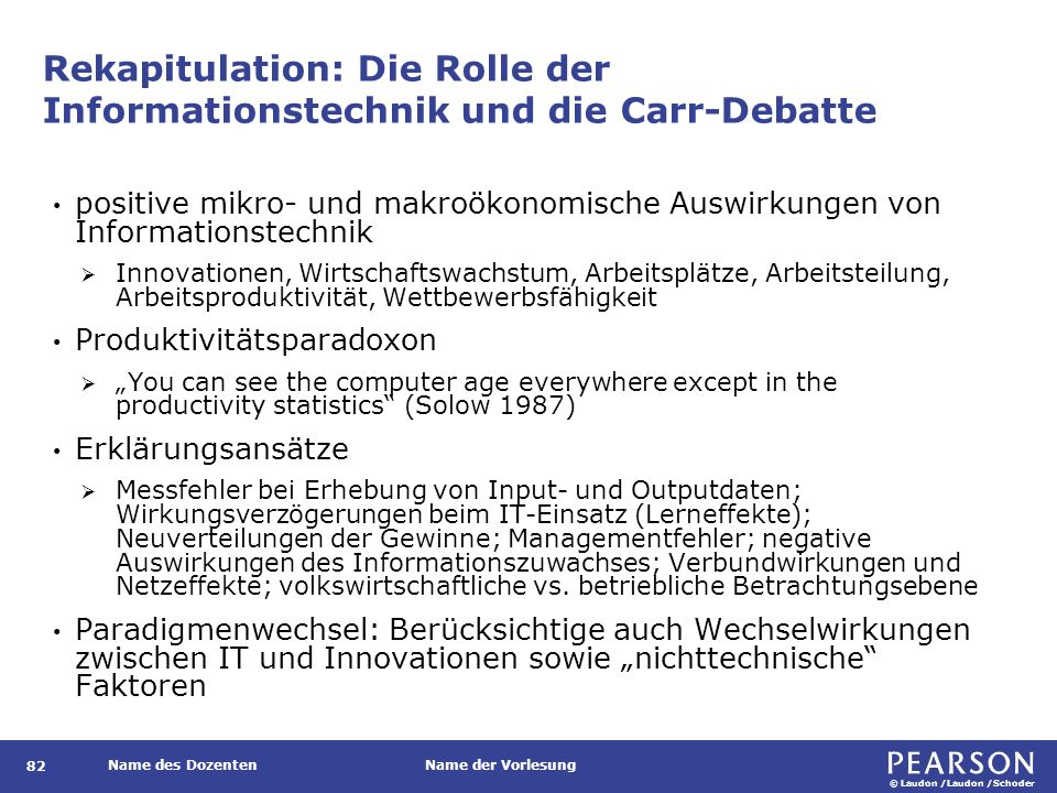 Rekapitulation: Die Rolle der Informationstechnik und die Carr-Debatte