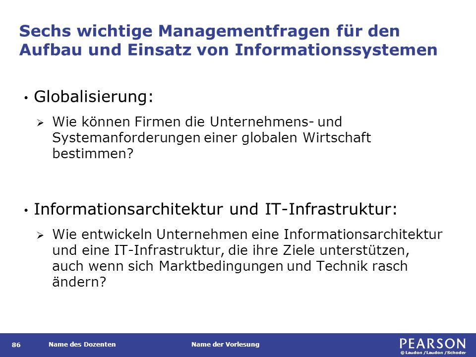 Sechs wichtige Managementfragen für den Aufbau und Einsatz von Informationssystemen