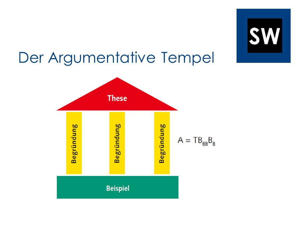 Der Argumentative Tempel