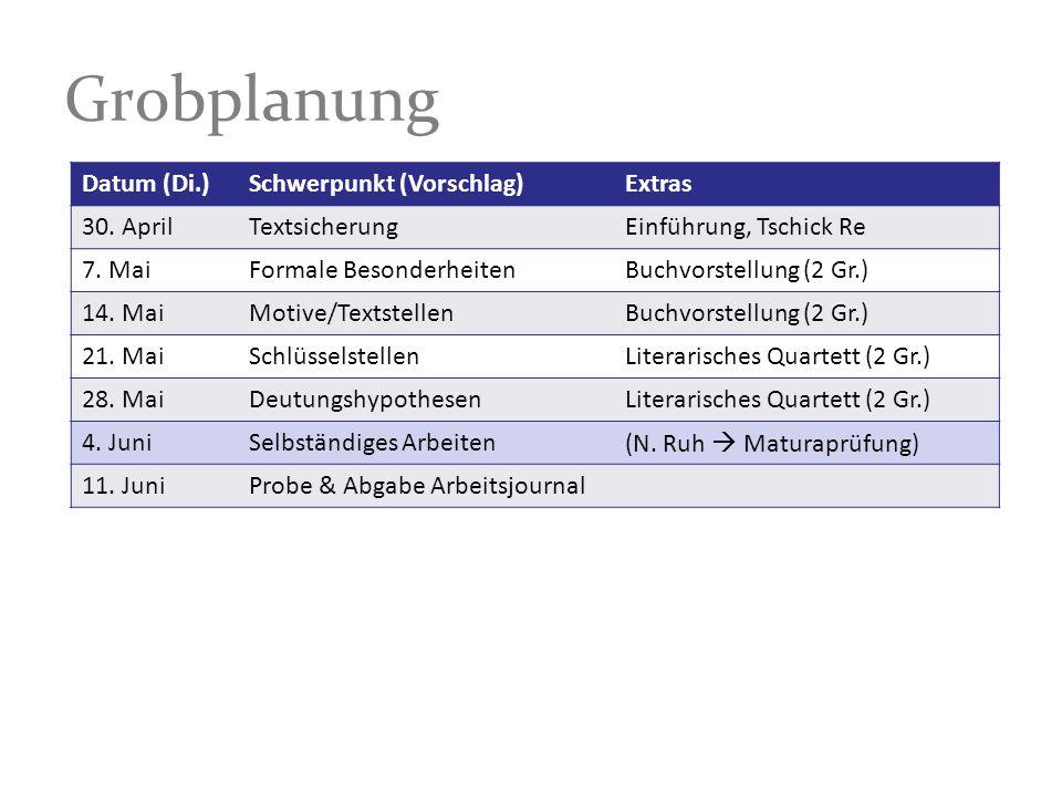 Grobplanung Datum (Di.) Schwerpunkt (Vorschlag) Extras 30. April