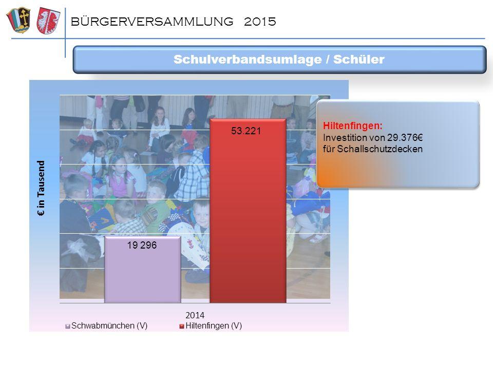 Schulverbandsumlage / Schüler