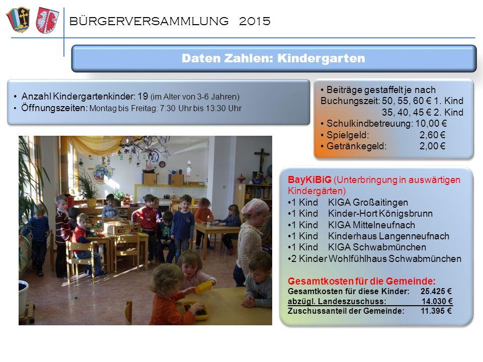 Daten Zahlen: Kindergarten