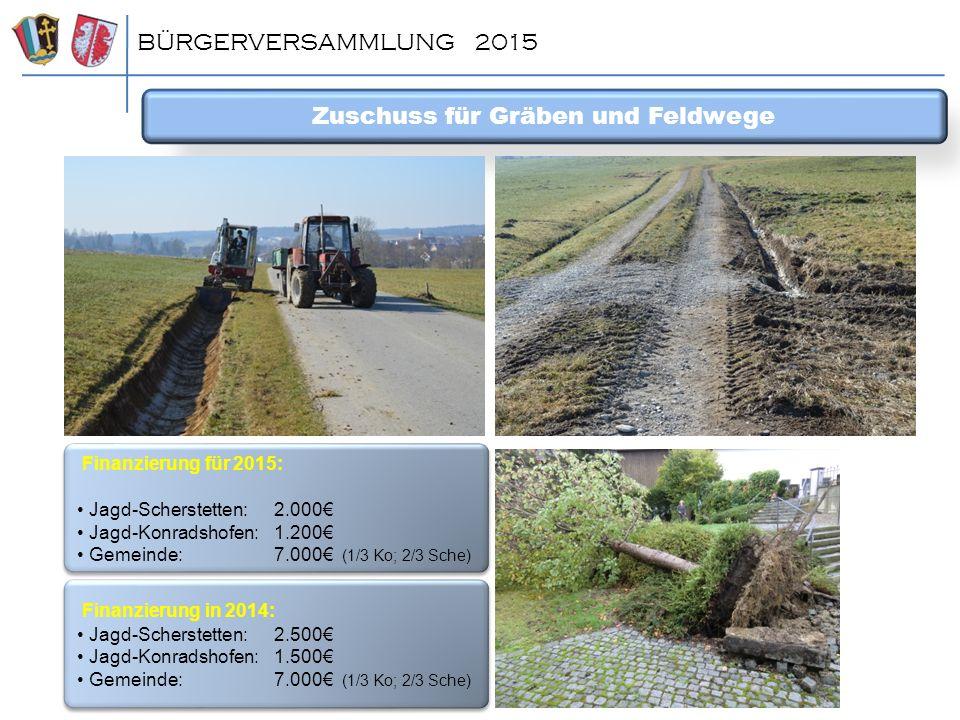 Zuschuss für Gräben und Feldwege