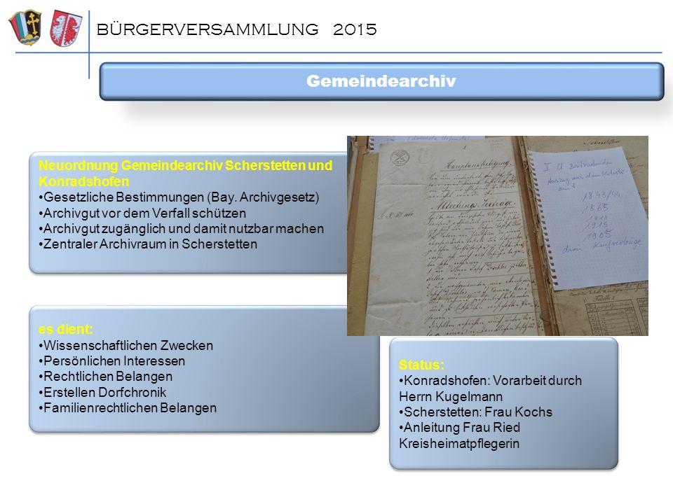 BÜRGERVERSAMMLUNG 2015 Gemeindearchiv