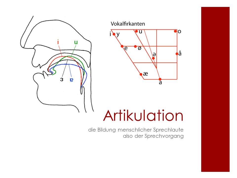 Artikulation Vokalbildung kurz ausprobieren.