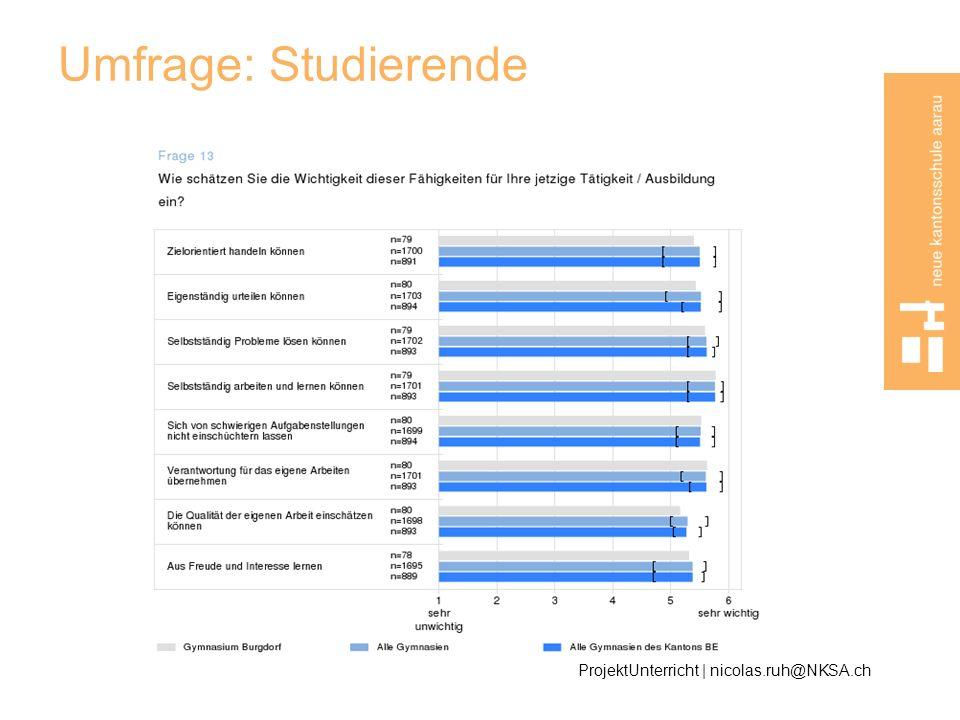 Umfrage: Studierende ProjektUnterricht | nicolas.ruh@NKSA.ch