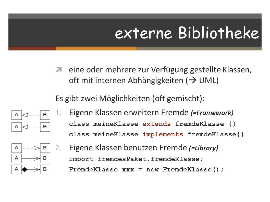 externe Bibliotheke eine oder mehrere zur Verfügung gestellte Klassen, oft mit internen Abhängigkeiten ( UML)