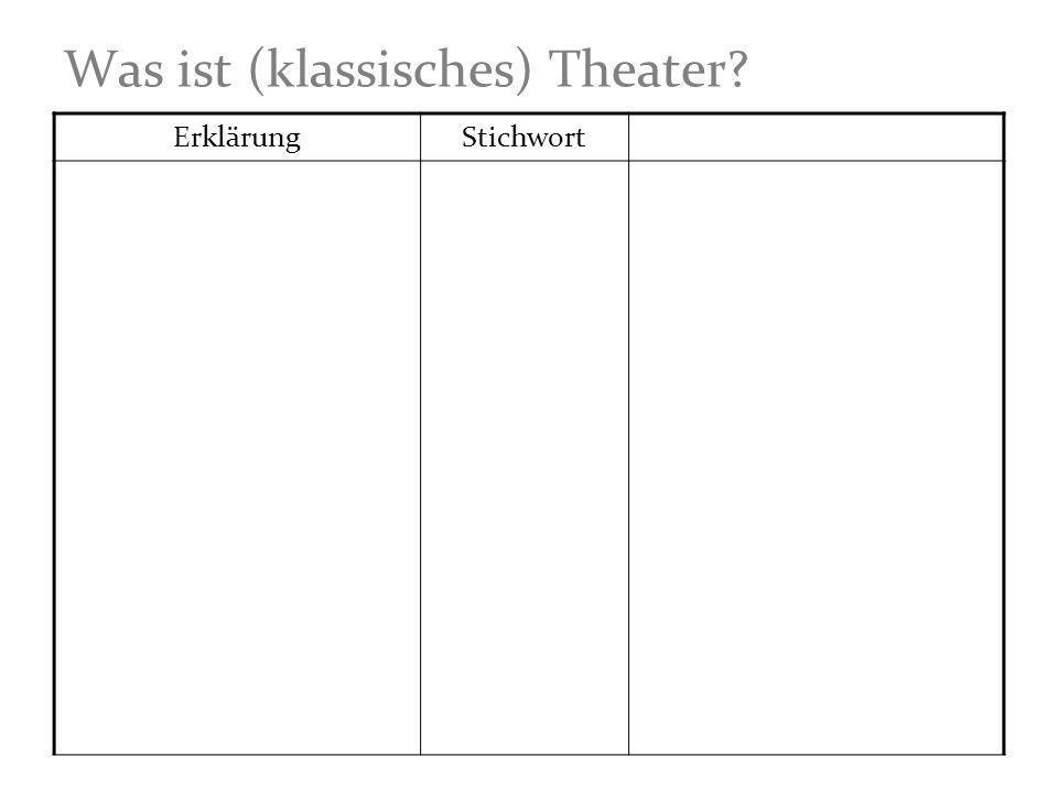 Was ist (klassisches) Theater