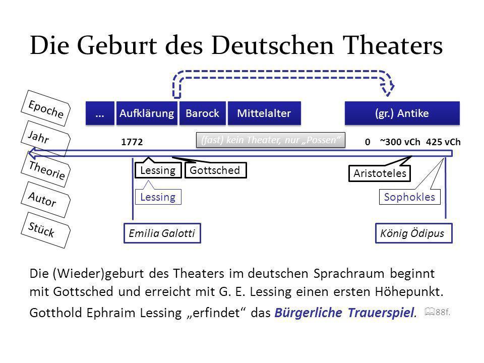 Die Geburt des Deutschen Theaters