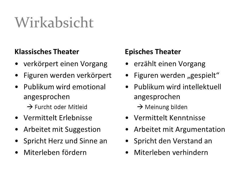 Wirkabsicht Klassisches Theater Episches Theater