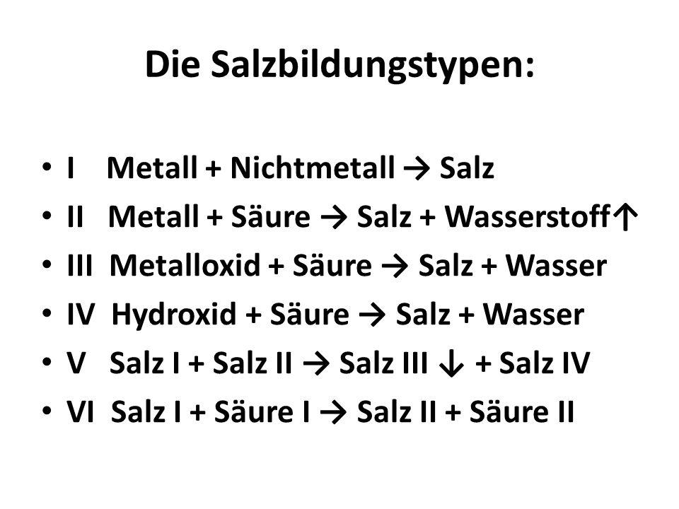 Die Salzbildungstypen: