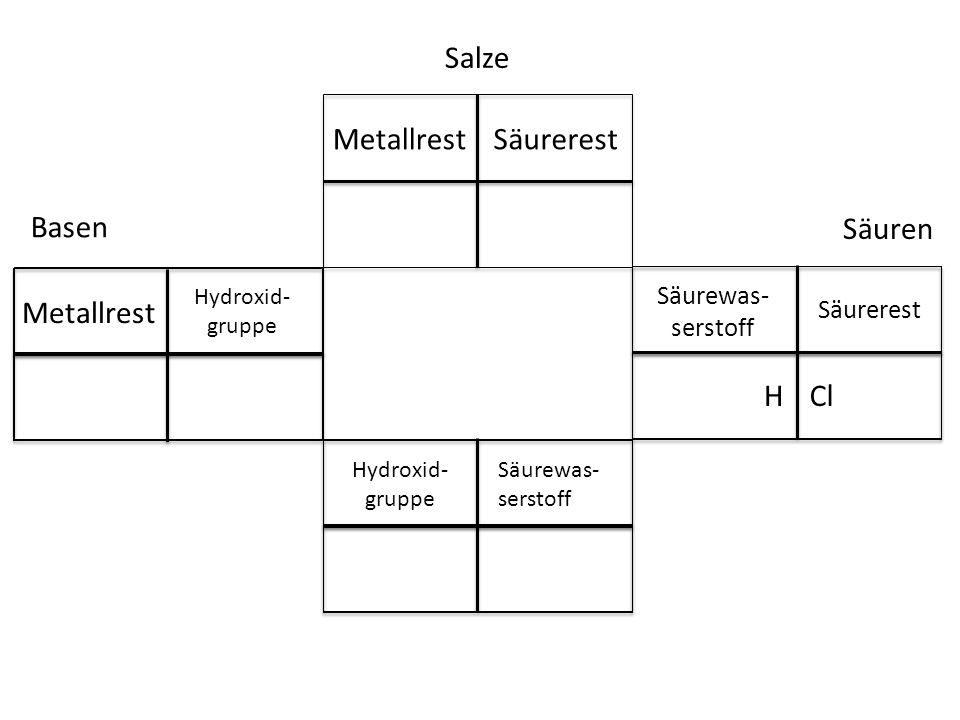 Salze Metallrest Säurerest Basen Säuren Metallrest H Cl