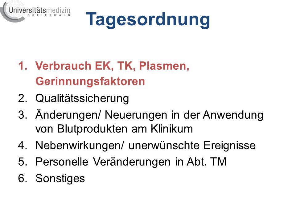 Tagesordnung Verbrauch EK, TK, Plasmen, Gerinnungsfaktoren