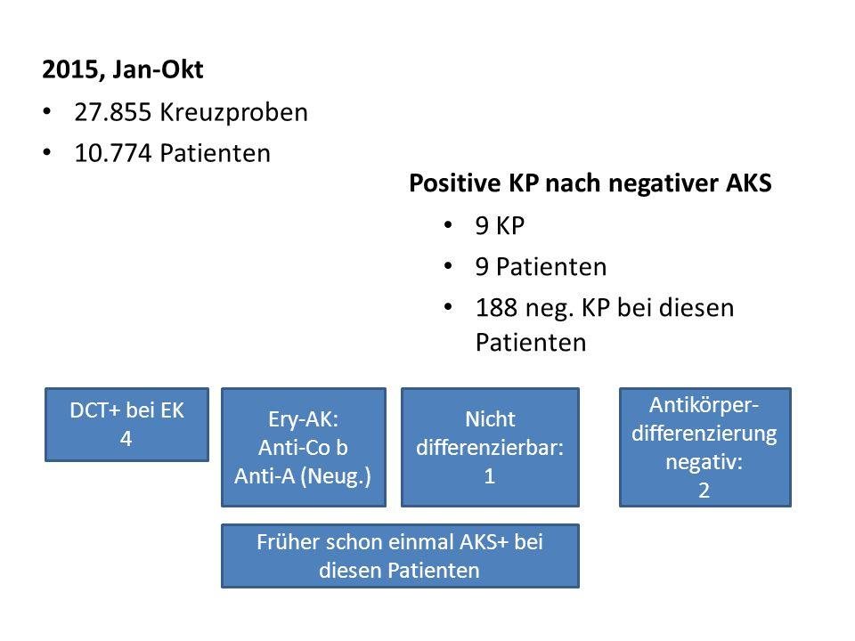 Positive KP nach negativer AKS